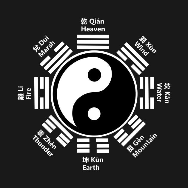 Tai Chi Yin Yang Zen Taoism Chinese Characters Chinese Tapestry