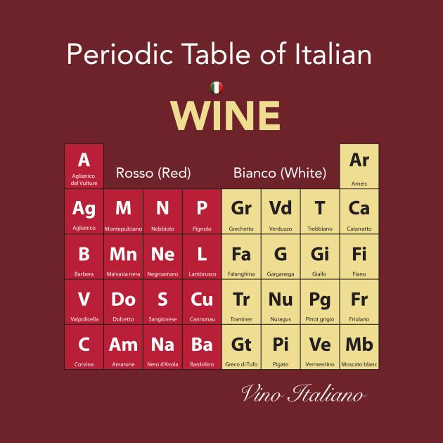 Periodic Table Of Italian Wine Periodic Table Of Wine T Shirt