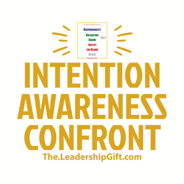 Intention Awareness Confront