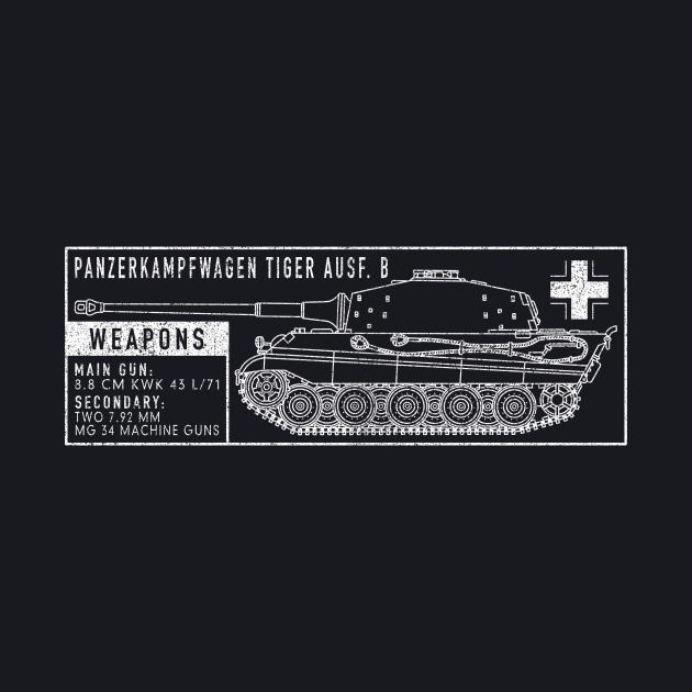 German King Tiger II WW2 Tank Blueprint Gift
