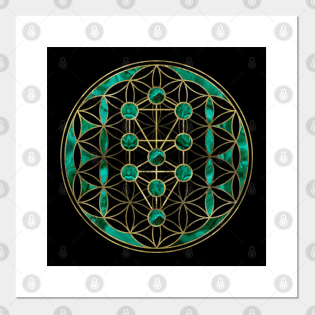 Kabbalah The Tree Of Life On Flower Of Life Tree Of Life Posters And Art Prints Teepublic The first universally acknowledged text about the tree of life (sefer yetzirah), was written. teepublic