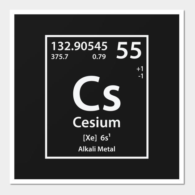 Cesium element cesium wall art teepublic 1303052 1 urtaz Gallery