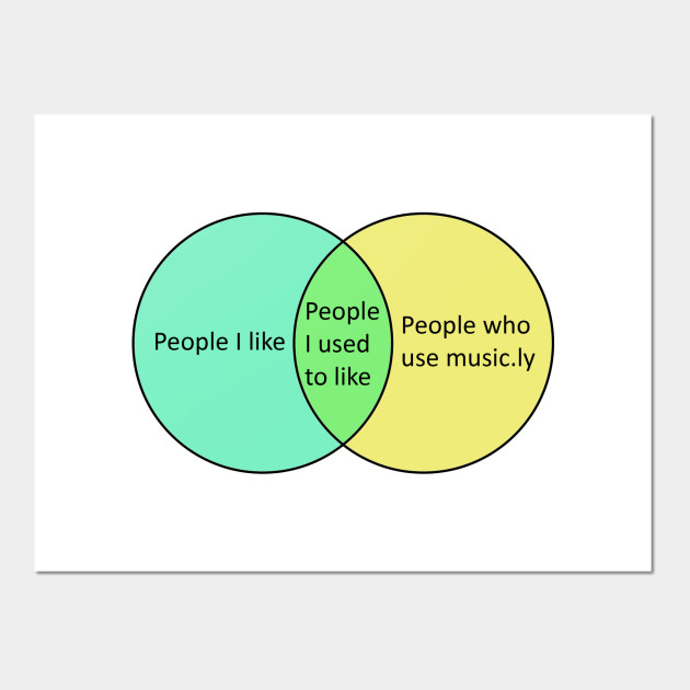Music Venn Diagram Humour Posters And Art Prints Teepublic