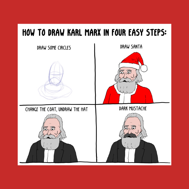 How to draw Karl Marx in four easy steps