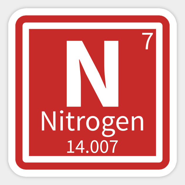 Nitrogen Periodic Table Element 7