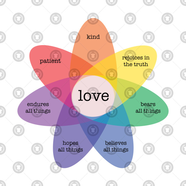 Diagram Of Love - Christian