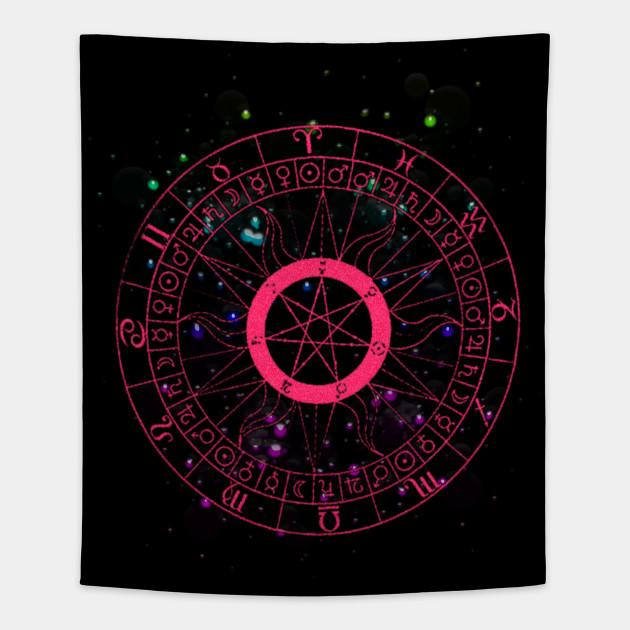 Astrology wheel (II)