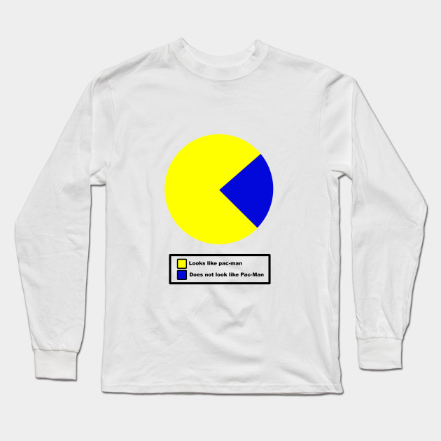 Looks Like Pac Man Pie Chart Funy Long Sleeve T Shirt Teepublic