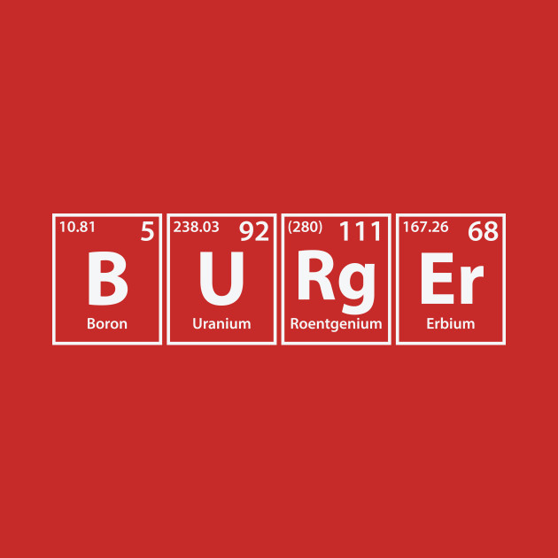 Burger (B-U-Rg-Er) Periodic Elements Spelling