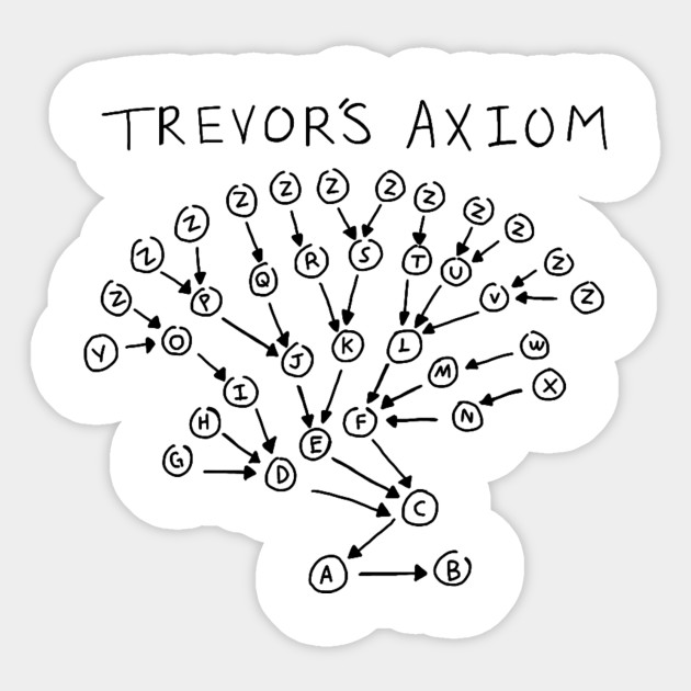 Trevor\'s Axiom - South Park - Sticker | TeePublic