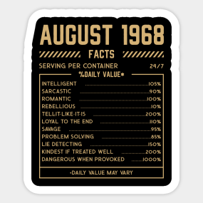 1968 50th Birthday Gift Stickers