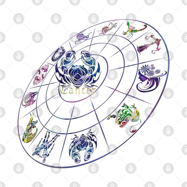 NEW! cancer + 12 zodiac in 1