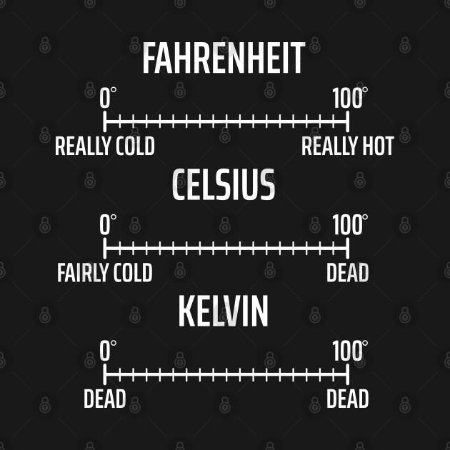 Temperature Math Physics Physicist Mathematician