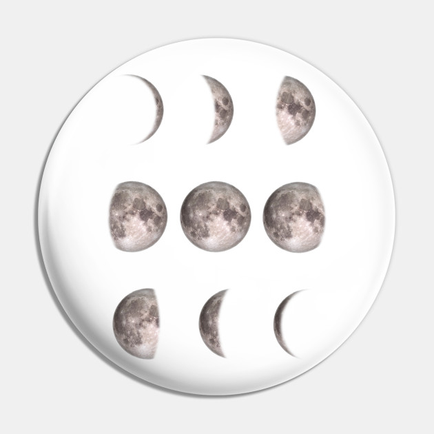 It's just a picture of Printable Moon Phases with test