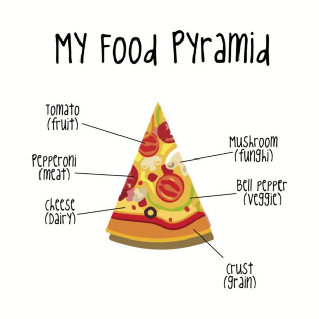 My Food Pyramid Pepperoni Pizza Slice