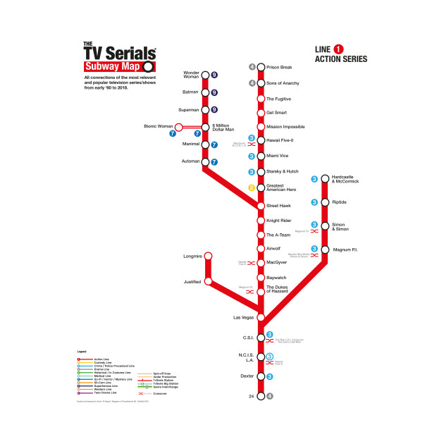 The TV Serials Subway Map - Red Line 1 - Action Series