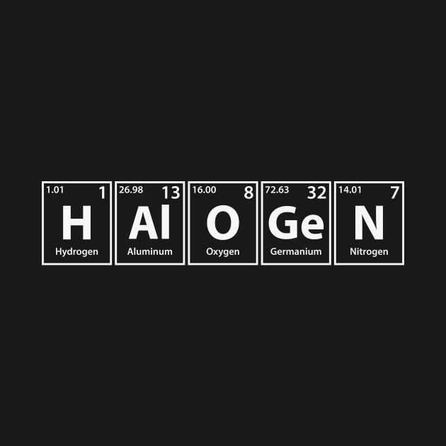 Halogen Elements Spelling