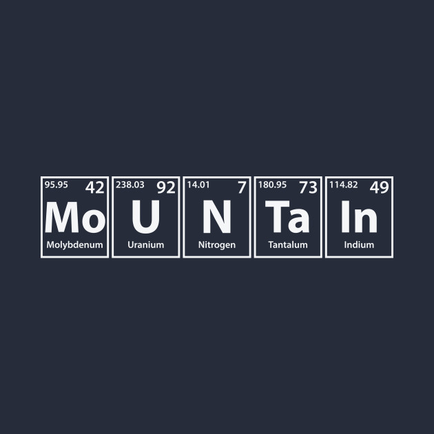 Mountain (Mo-U-N-Ta-In) Periodic Elements Spelling