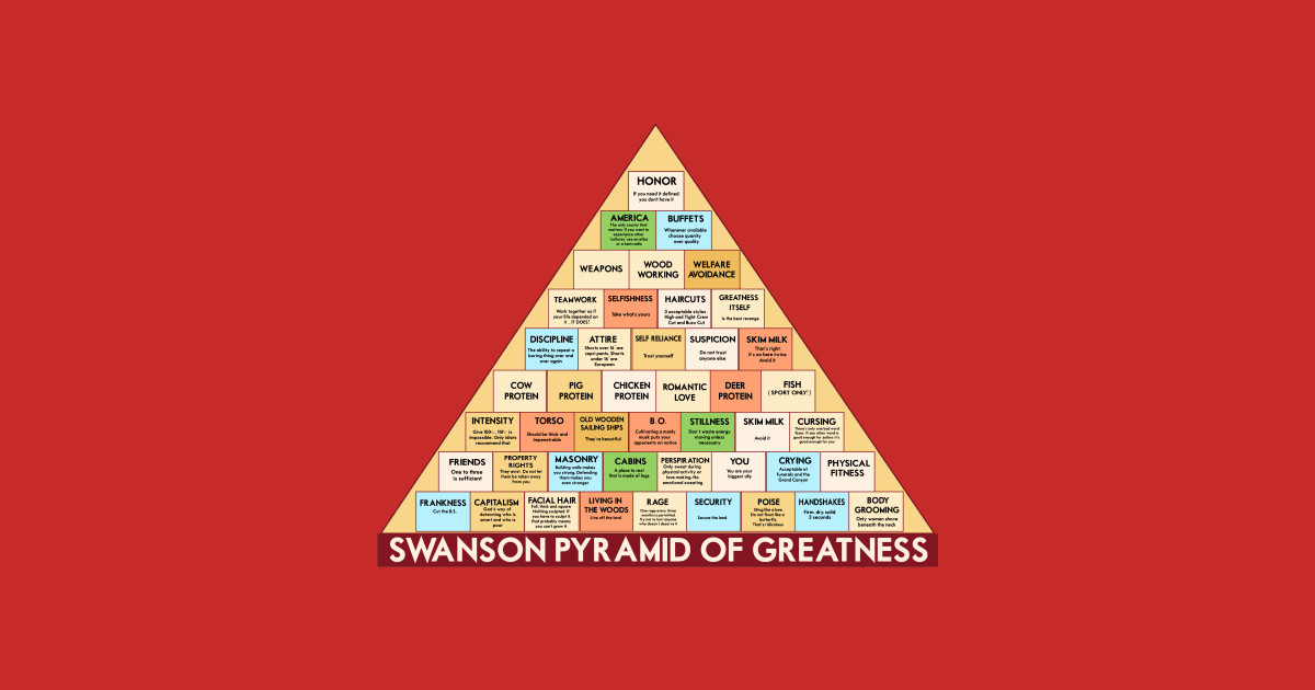 graphic regarding Ron Swanson Pyramid of Greatness Printable Version identify Swanson Pyramid of Greatness as a result of smagifts