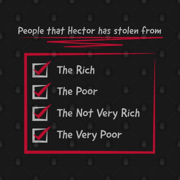 Hector's Hitlist