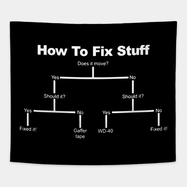 7222e987fb How to Fix Stuff T-SHIRT Tee Him Diy Engineer Builder Funny birthday t- shirts Tapestry