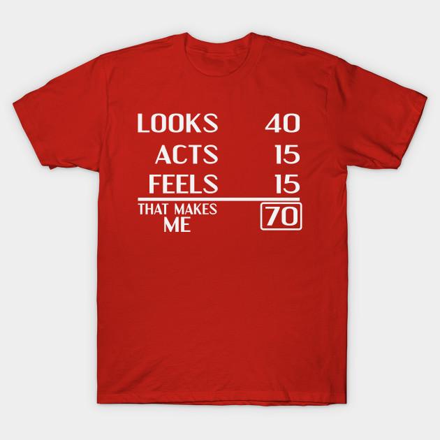 Math Equation 70th Birthday