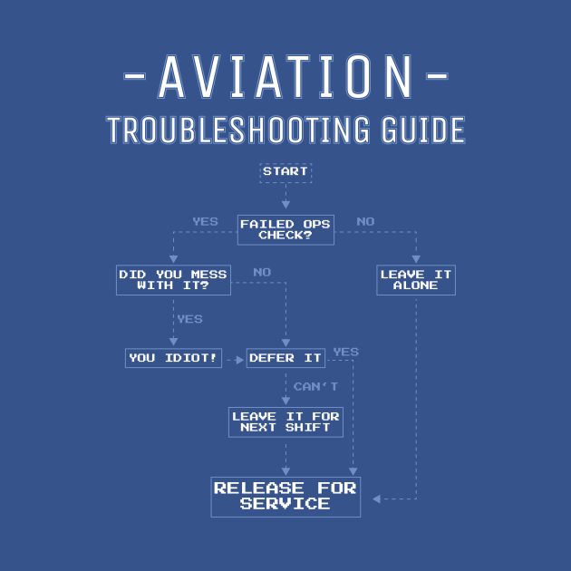 Aviation Troubleshooting Guide
