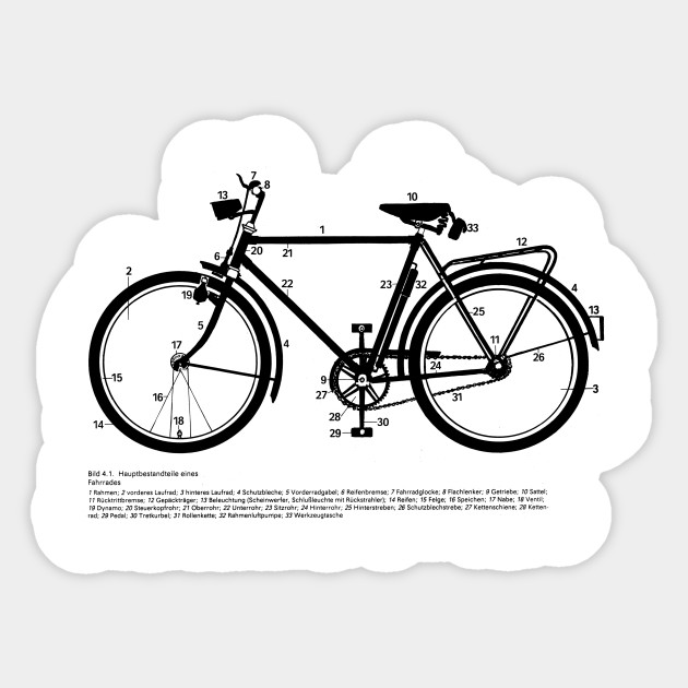Bike Bike Sticker Teepublic
