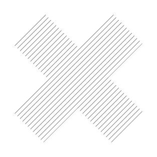 Minimal Cross