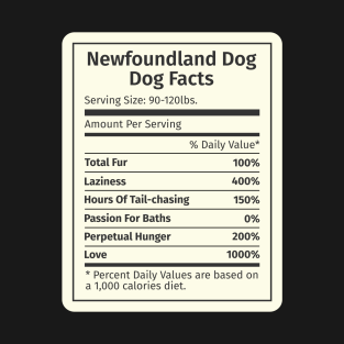 1817ee11a1 Main Tag Newfoundland Dog Facts T-Shirt