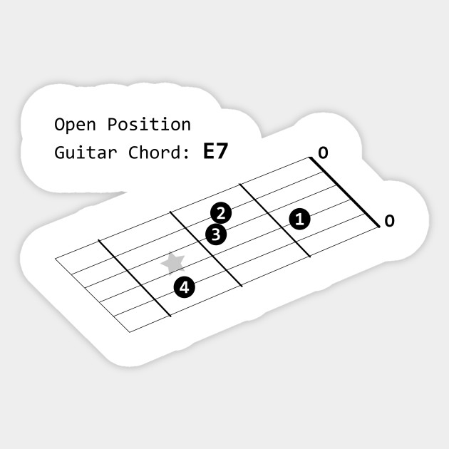 LIMITED EDITION. Exclusive Open Position Guitar Chord: E7 - Open ...