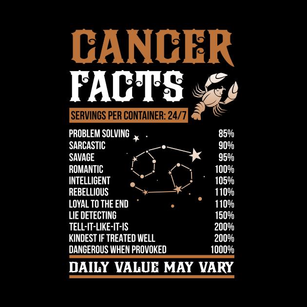 Cancer Facts Zodiac Sign Shirt Birthday Gift