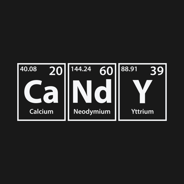 Candy (Ca-Nd-Y) Periodic Elements Spelling