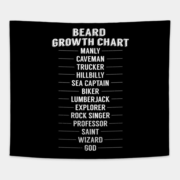 Beard Length Growth Chart Ruler Measurement Funny Gag Beard Length
