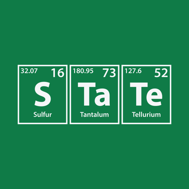 State (S-Ta-Te) Periodic Elements Spelling