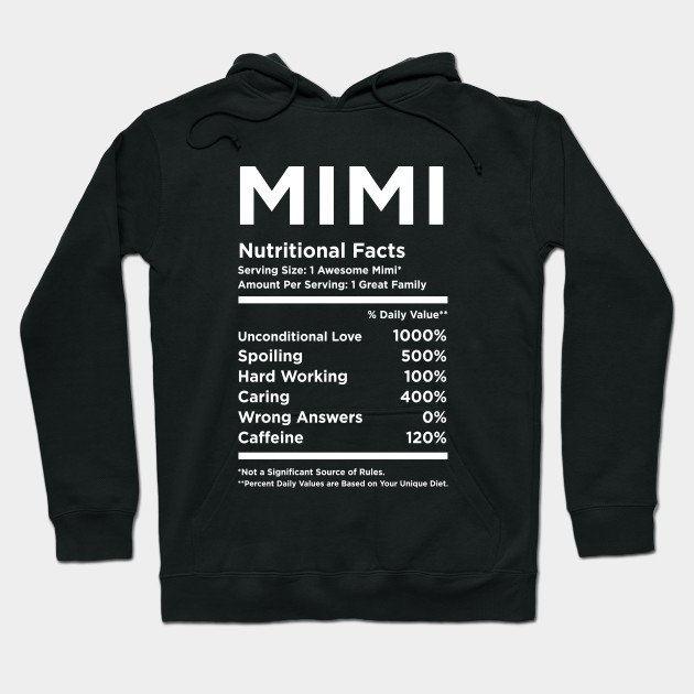 Mimi Nutritional facts
