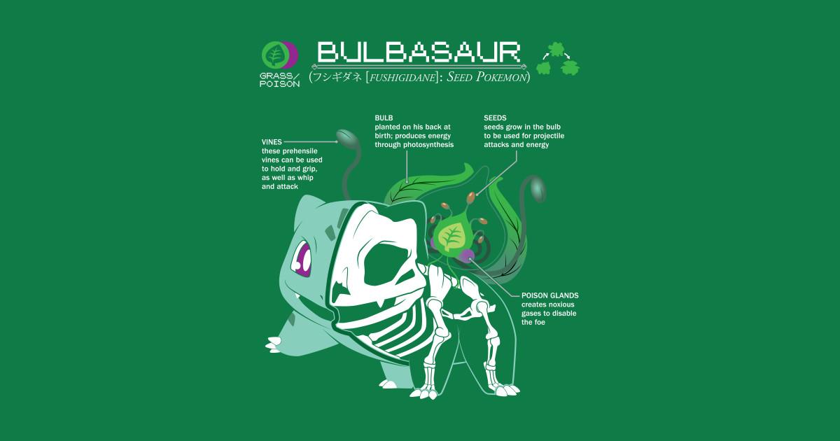 Bulbasaur Anatomy - Pokemon - Pillow | TeePublic