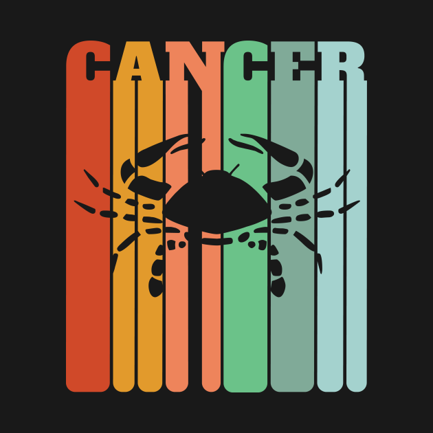 Cancer Zodiac Birthday - Cancer