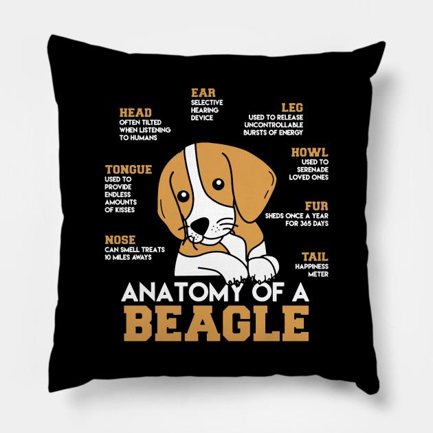 the regal beagle