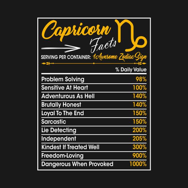 Capricorn Facts Horoscope Astrological Sign Astrology Zodiac