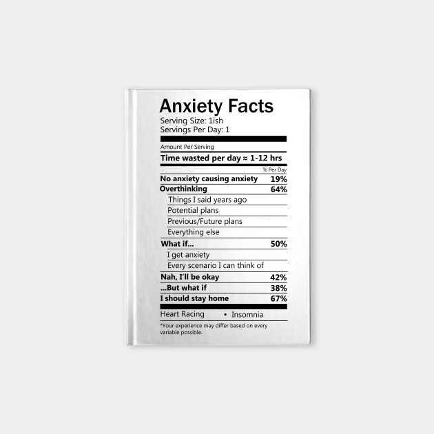 Anxiety Facts
