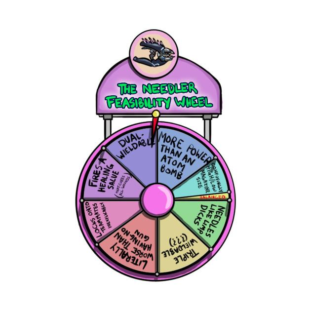 The Needler Feasability Wheel