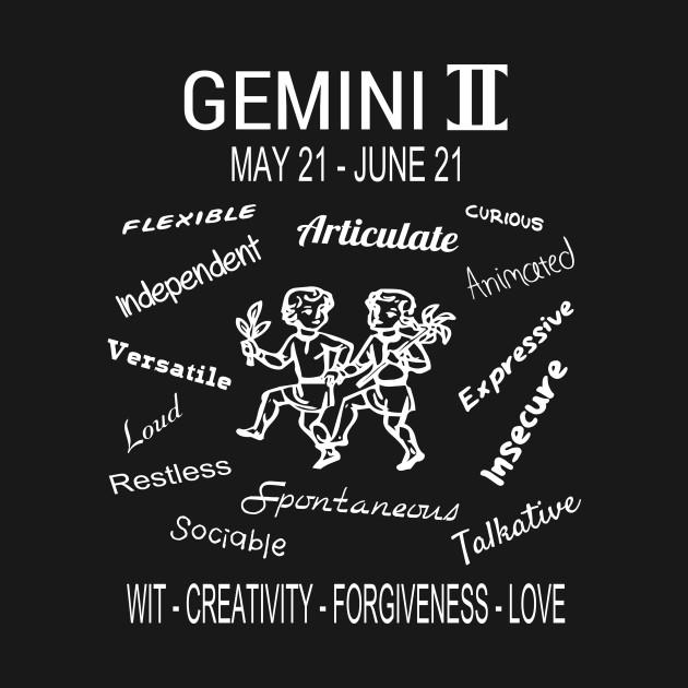 gemini horoscope pictures
