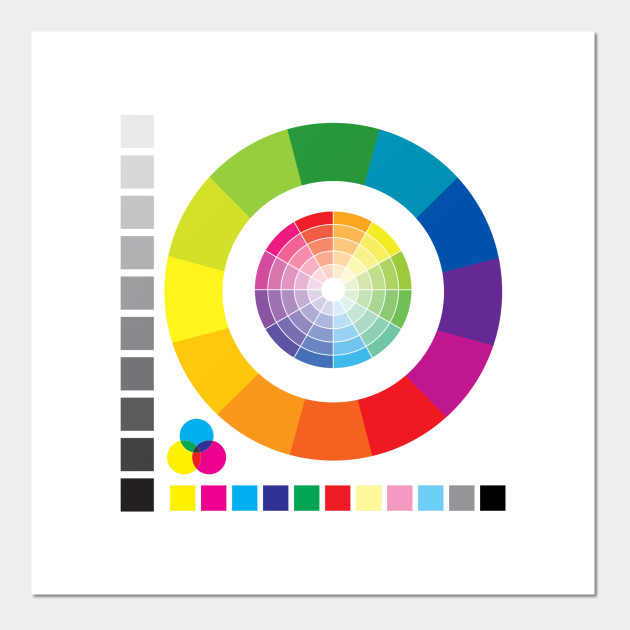 Color Wheel Chart Print Tester Color Wheel Posters And Art