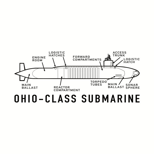 Ohio Class Submarine Blueprint Gift by geekcouture