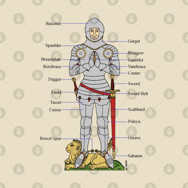 Plate Armour Circa 1430