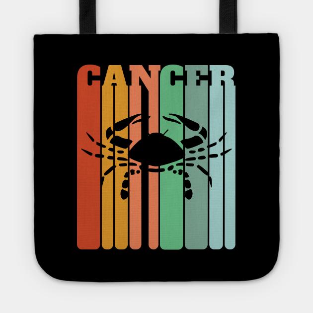 Cancer Zodiac Birthday - Cancer