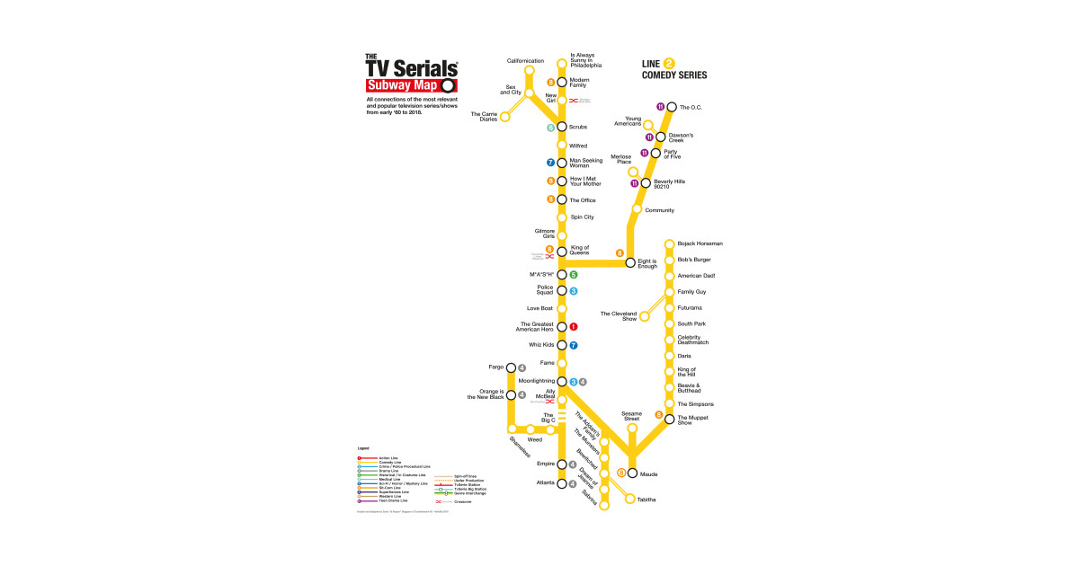 The TV Serials Subway Map - Yellow Line 2 Comedy Series - Tv