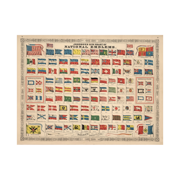 Vintage Flags of the World Chart (1863)