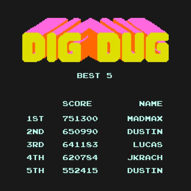Dig Dug High Score